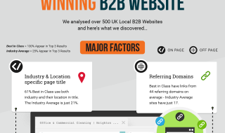 local-b2b-seo-benchmark-report-feature
